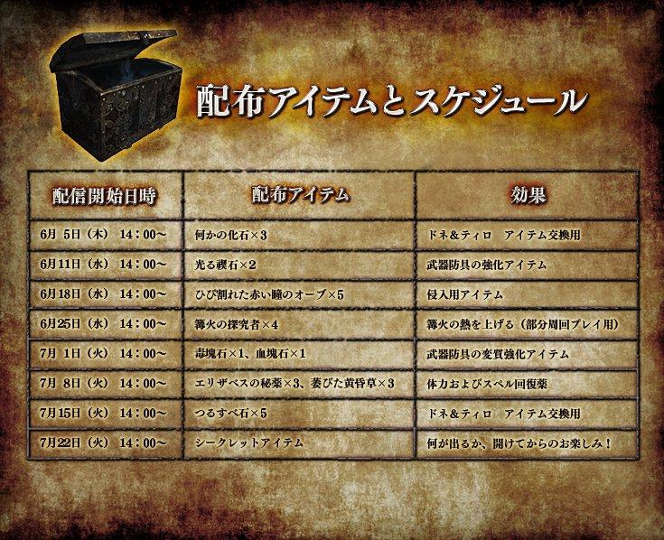 『ダークソウル2』DLC三部作の第一弾が7月22日に配信決定!アイテム配布も